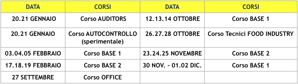 tabella-corsi-anid-2016